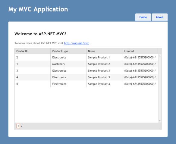 Telerik's HTML5 Kendo UI (Grid, Detail Template, TabStrip) with MVC3